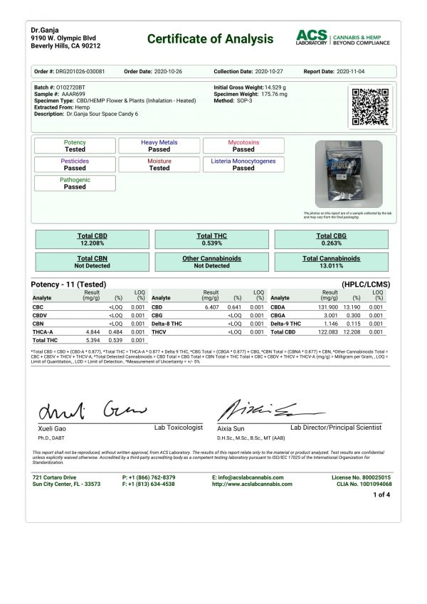 Dr.Ganja Sour Space Candy Cannabinoids Certificate of Analysis