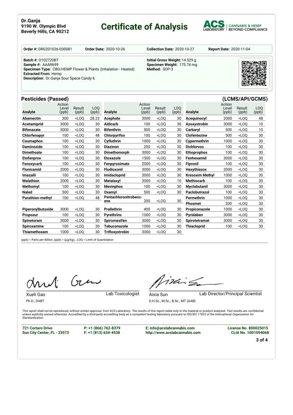Dr.Ganja Sour Space Candy Pesticides Certificate of Analysis