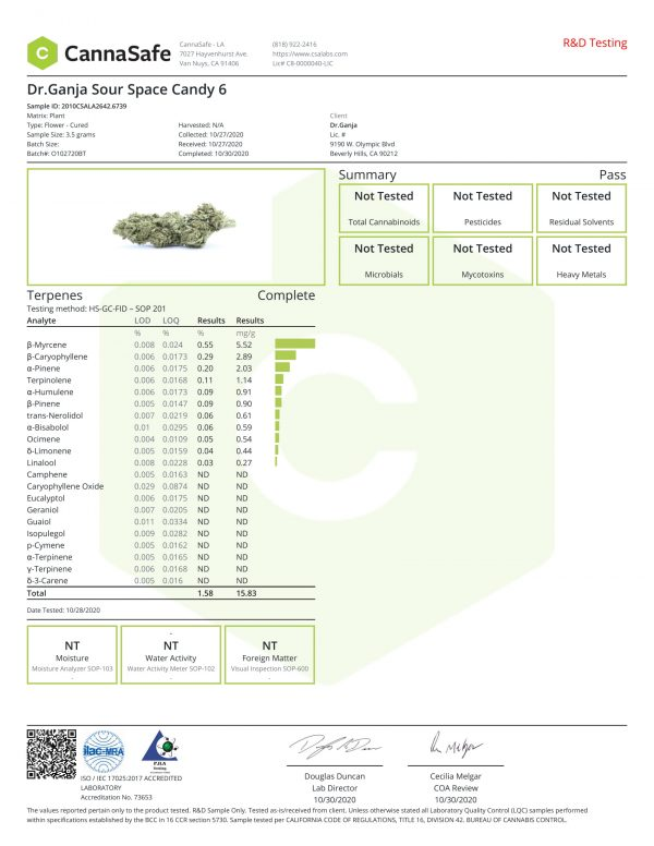 Dr.Ganja Sour Space Candy Terpenes Certificate of Analysis