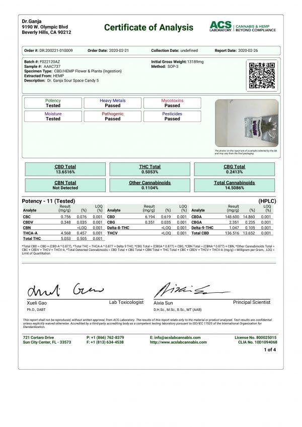 DrGanja Sour Space Candy Cannabinoids Certificate of Analysis