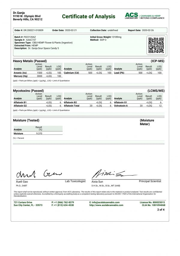DrGanja Sour Space Candy Heavy Metals & Mycotoxins Certificate of Analysis