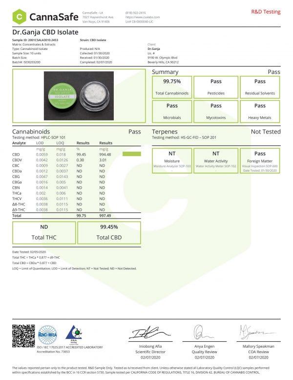 DrGanja CBD Isolate Cannabinoids Certificate of Analysis