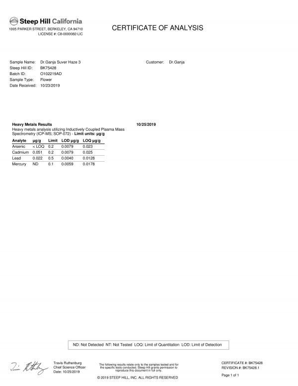 6 DrGanja-Suver-Haze-Heavy-Metals-Certificate-of-Analysis