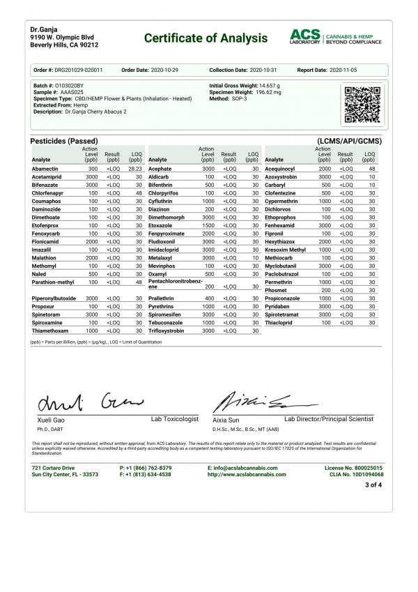 Dr.Ganja Cherry Abacus Pesticides Certificate of Analysis