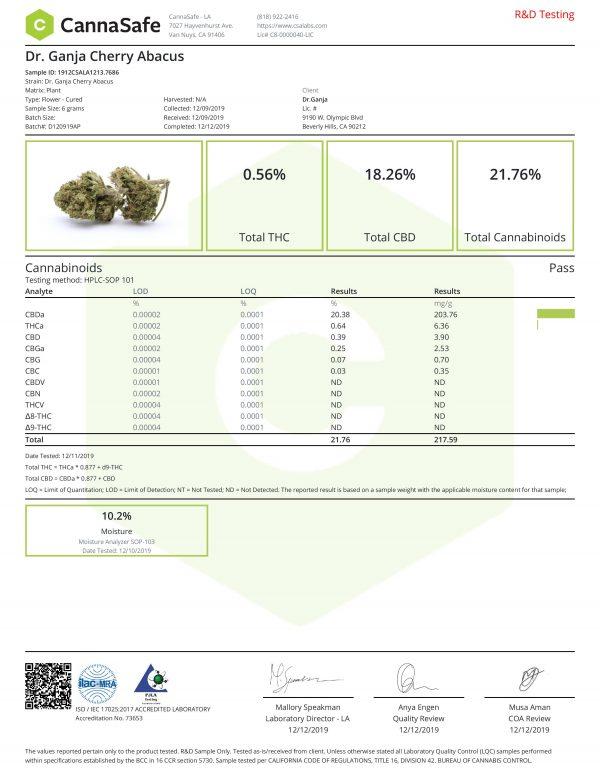 DrGanja Cherry Abacus Cannabinoids Certificate of Analysis
