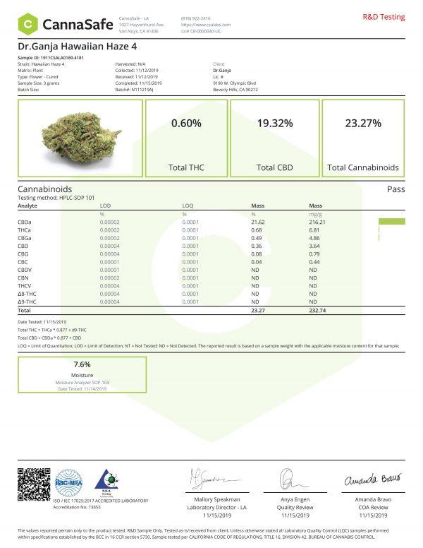 DrGanja-Hawaiian-Haze-CBD-Flower-Cannabinoids-Certificate-of-Analysis
