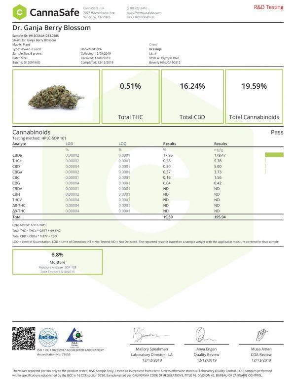 DrGanja Berry Blossom Cannabinoids Certificate of Analysis