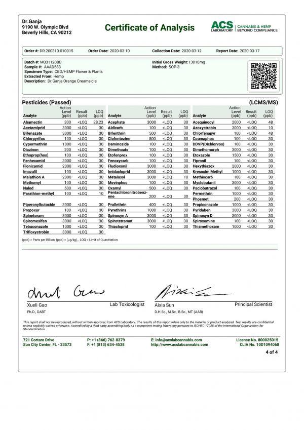 DrGanja Orange Creamsicle Pesticides Certificate of Analysis
