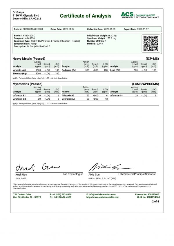 Dr.Ganja Bubba Kush Heavy Metals Mycotoxins Certificate of Analysis