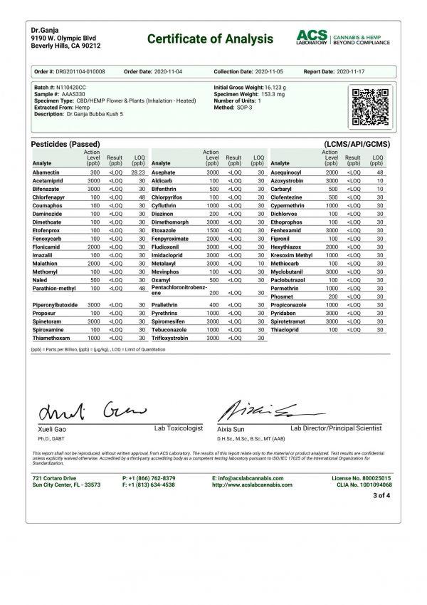 Dr.Ganja Bubba Kush Pesticides Certificate of Analysis