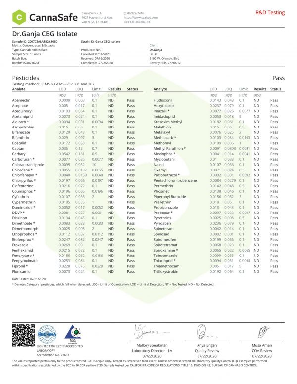 DrGanja CBG Isolate Pesticides Certificate of Analysis