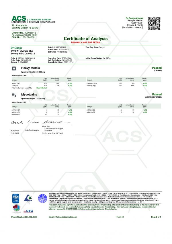 Dr.Ganja Abacus Heavy Metals Mycotoxins Certificate of Analysis