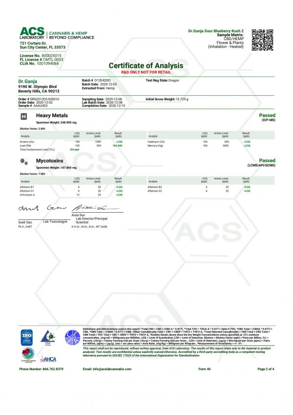 Dr.Ganja Sour Blueberry Kush Heavy Metals Mycotoxins Certificate of Analysis