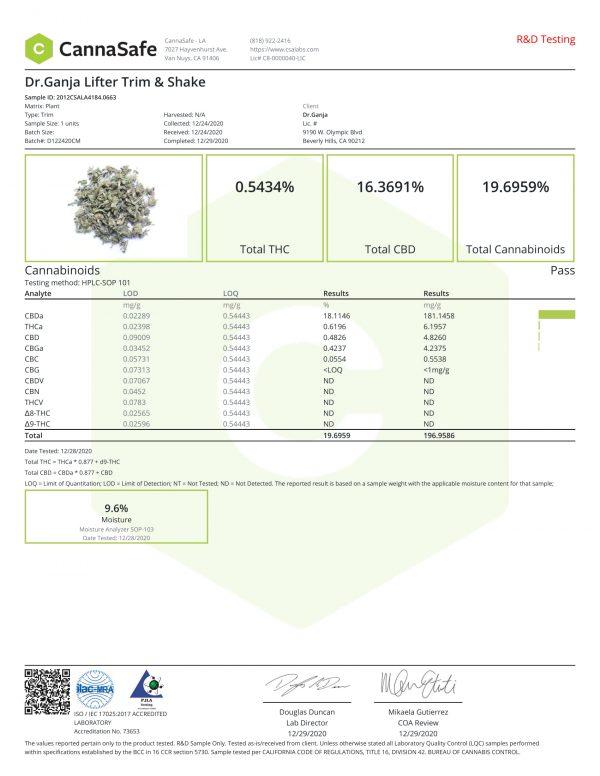 Dr.Ganja Lifter Trim Shake Cannabinoids Certificate of Analysis